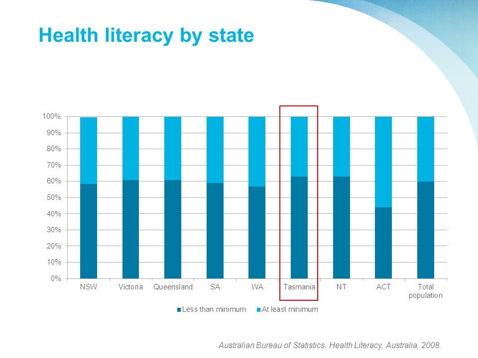 Health literacy by state Australian Bureau of Statistics. Health Literacy, Australia, 2008.