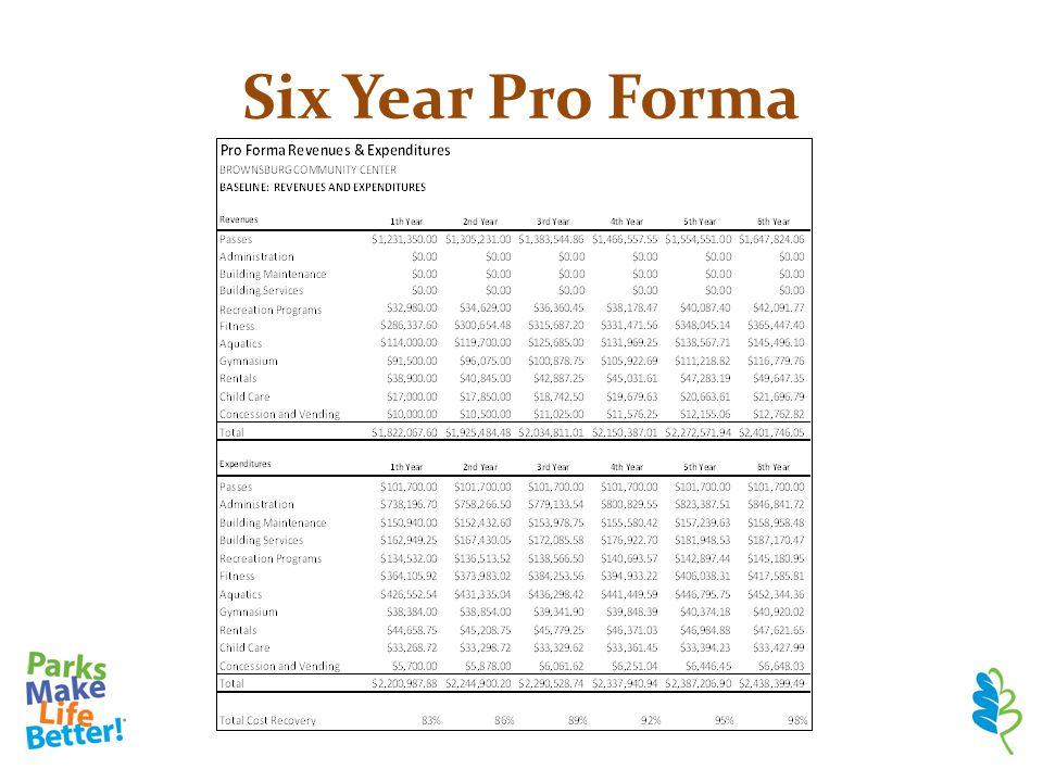 Six Year Pro Forma