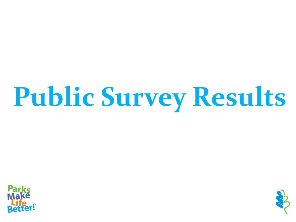Public Survey Results