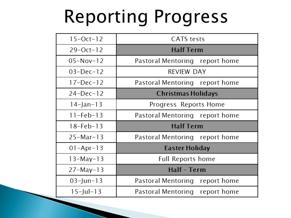 Reporting Progress 15-Oct-12 CATS tests 29-Oct-12Half Term 05-Nov-12Pastoral Mentoring report home 03-Dec-12REVIEW DAY 17-Dec-12Pastoral Mentoring report home 24-Dec-12Christmas Holidays 14-Jan-13Progress Reports Home 11-Feb-13Pastoral Mentoring report home 18-Feb-13Half Term 25-Mar-13Pastoral Mentoring report home 01-Apr-13Easter Holiday 13-May-13Full Reports home 27-May-13Half - Term 03-Jun-13Pastoral Mentoring report home 15-Jul-13Pastoral Mentoring report home