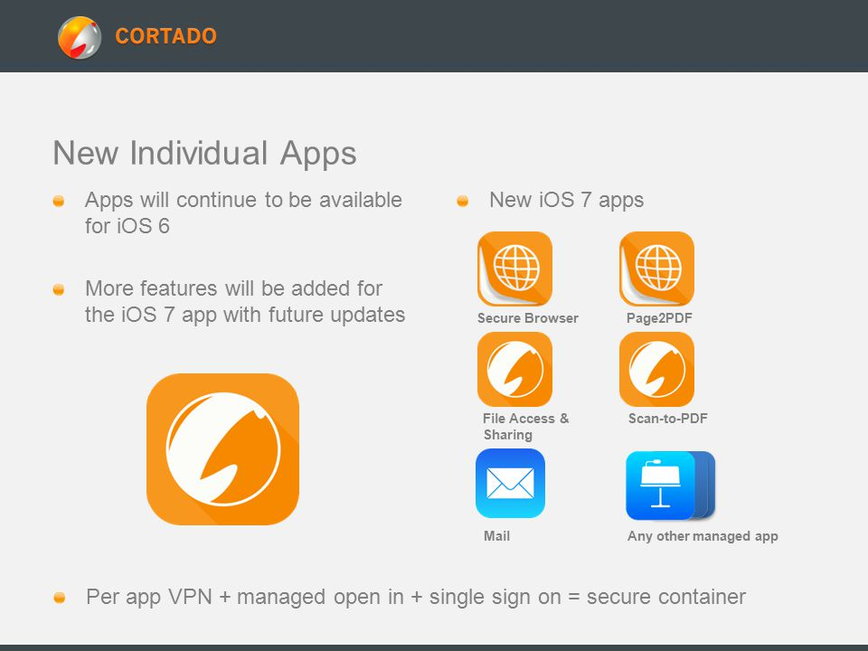 New Individual Apps Apps will continue to be available for iOS 6 More features will be added for the iOS 7 app with future updates New iOS 7 apps Secure Browser File Access & Sharing MailAny other managed app Scan-to-PDF Page2PDF Per app VPN + managed open in + single sign on = secure container