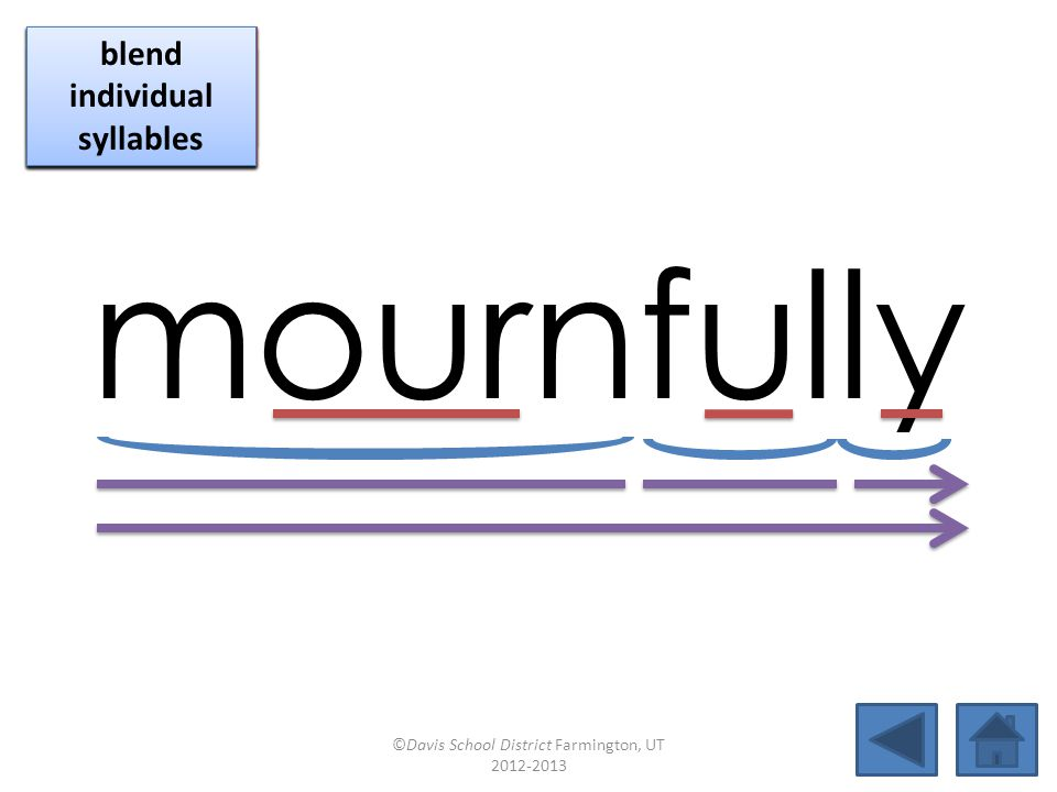 mournfully blend together identify vowel patterns blend individual syllables identify vowel patterns blend individual syllables identify vowel pattern
