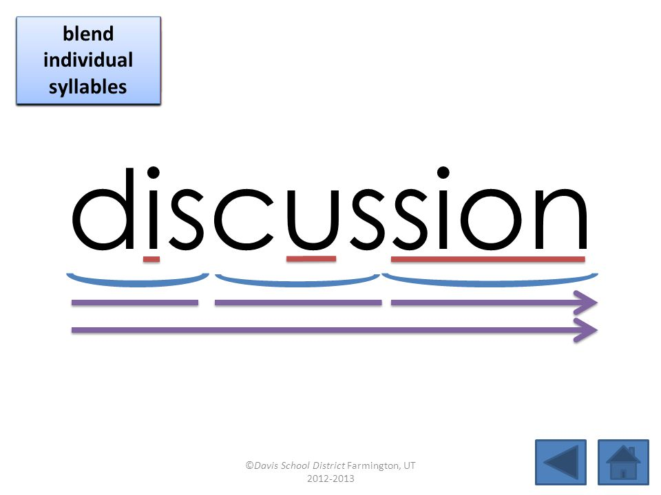 discussion blend together identify vowel patterns blend individual syllables identify vowel patterns blend individual syllables identify vowel pattern