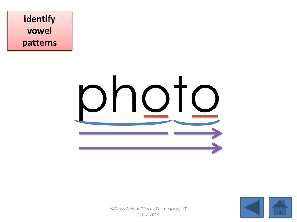 photo blend together identify vowel patterns blend individual syllables identify vowel patterns blend individual syllables identify vowel patterns ©Davis School District Farmington, UT 2012-2013
