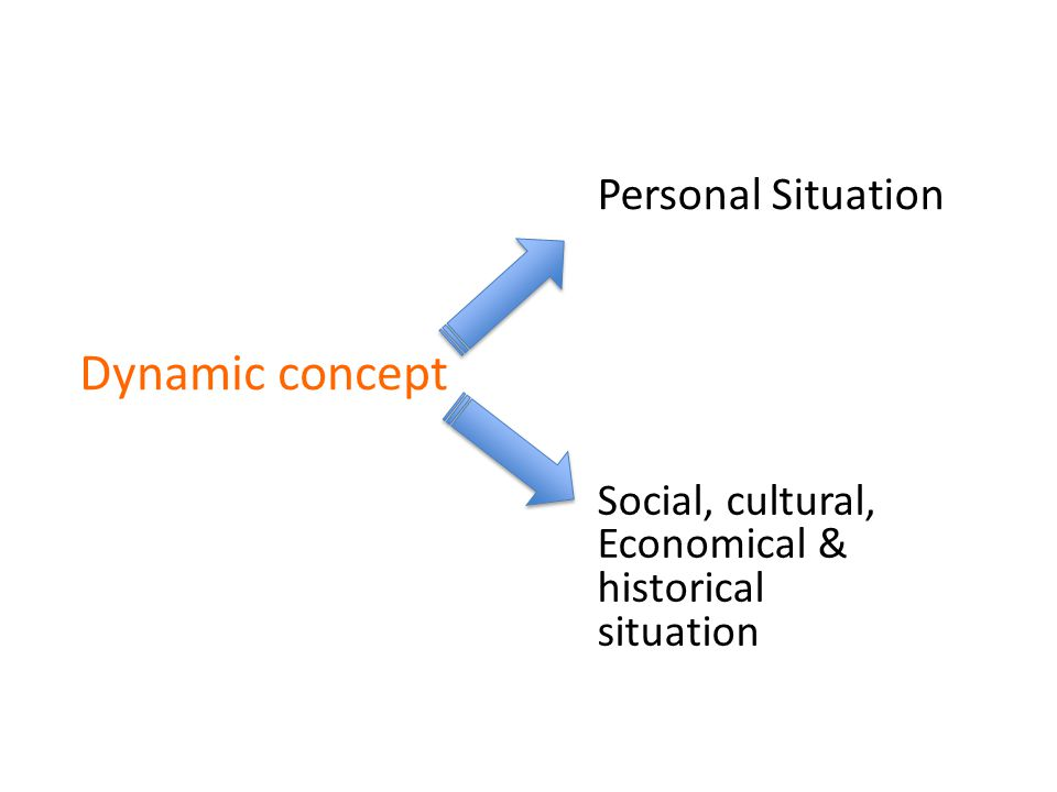 Personal Situation Dynamic concept Social, cultural, Economical & historical situation