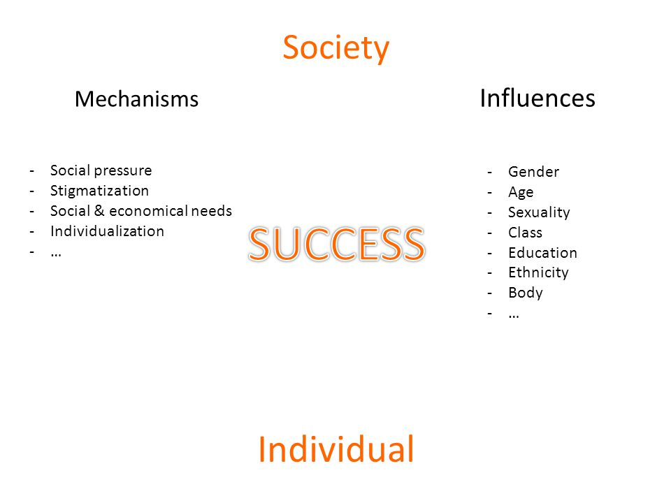 Theoretical Challenges.How to influence this success.