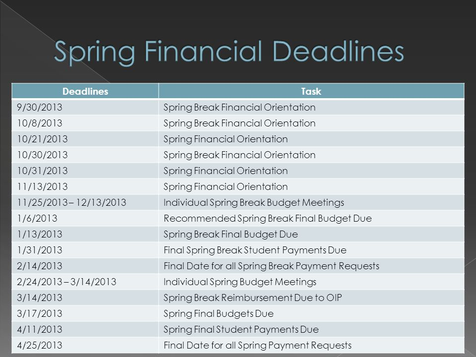 DeadlinesTask 9/30/2013Spring Break Financial Orientation 10/8/2013Spring Break Financial Orientation 10/21/2013Spring Financial Orientation 10/30/2013Spring Break Financial Orientation 10/31/2013Spring Financial Orientation 11/13/2013Spring Financial Orientation 11/25/2013 – 12/13/2013Individual Spring Break Budget Meetings 1/6/2013Recommended Spring Break Final Budget Due 1/13/2013Spring Break Final Budget Due 1/31/2013Final Spring Break Student Payments Due 2/14/2013Final Date for all Spring Break Payment Requests 2/24/2013 – 3/14/2013Individual Spring Budget Meetings 3/14/2013Spring Break Reimbursement Due to OIP 3/17/2013Spring Final Budgets Due 4/11/2013Spring Final Student Payments Due 4/25/2013Final Date for all Spring Payment Requests