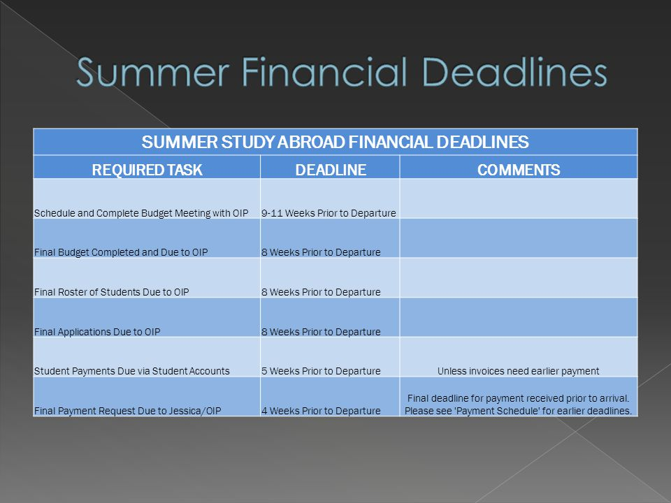 SUMMER STUDY ABROAD FINANCIAL DEADLINES REQUIRED TASKDEADLINECOMMENTS Schedule and Complete Budget Meeting with OIP9-11 Weeks Prior to Departure Final