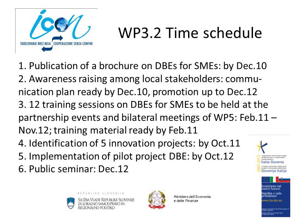 WP3.2 Time schedule Ministero dell Economia e delle Finanze 1.