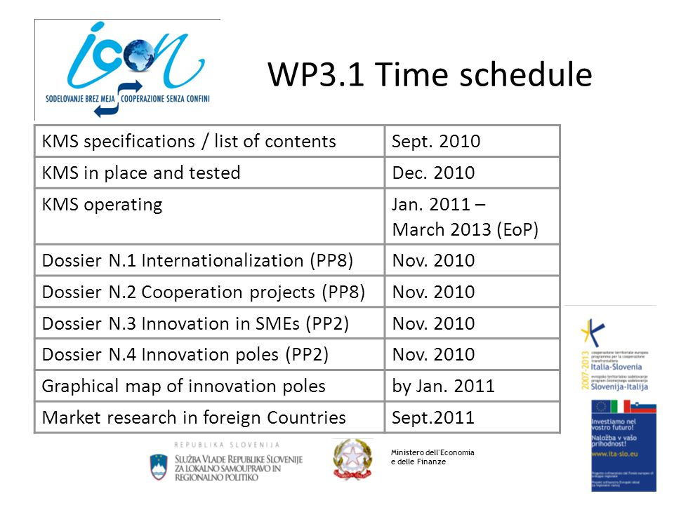 WP3.1 Time schedule Ministero dell'Economia e delle Finanze KMS specifications / list of contentsSept. 2010 KMS in place and testedDec. 2010 KMS opera