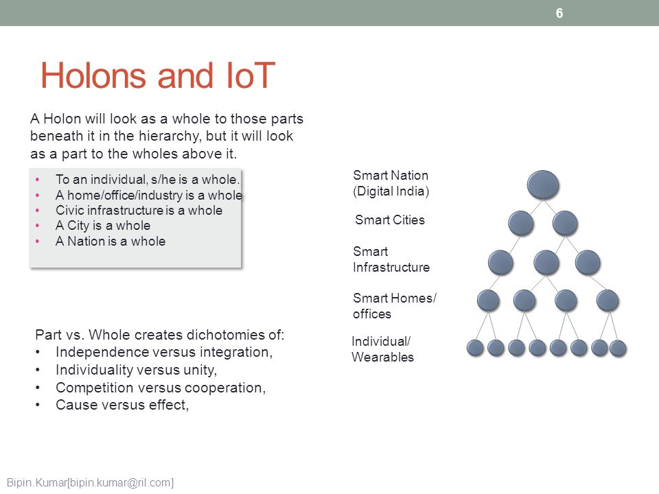 Holons and IoT A Holon will look as a whole to those parts beneath it in the hierarchy, but it will look as a part to the wholes above it. Individual/
