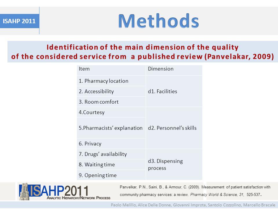 Of the ISAHP 2011 Paolo Melillo, Alice Delle Donne, Giovanni Improta, Santolo Cozzolino, Marcello Bracale ItemDimension 1. Pharmacy location d1. Facil