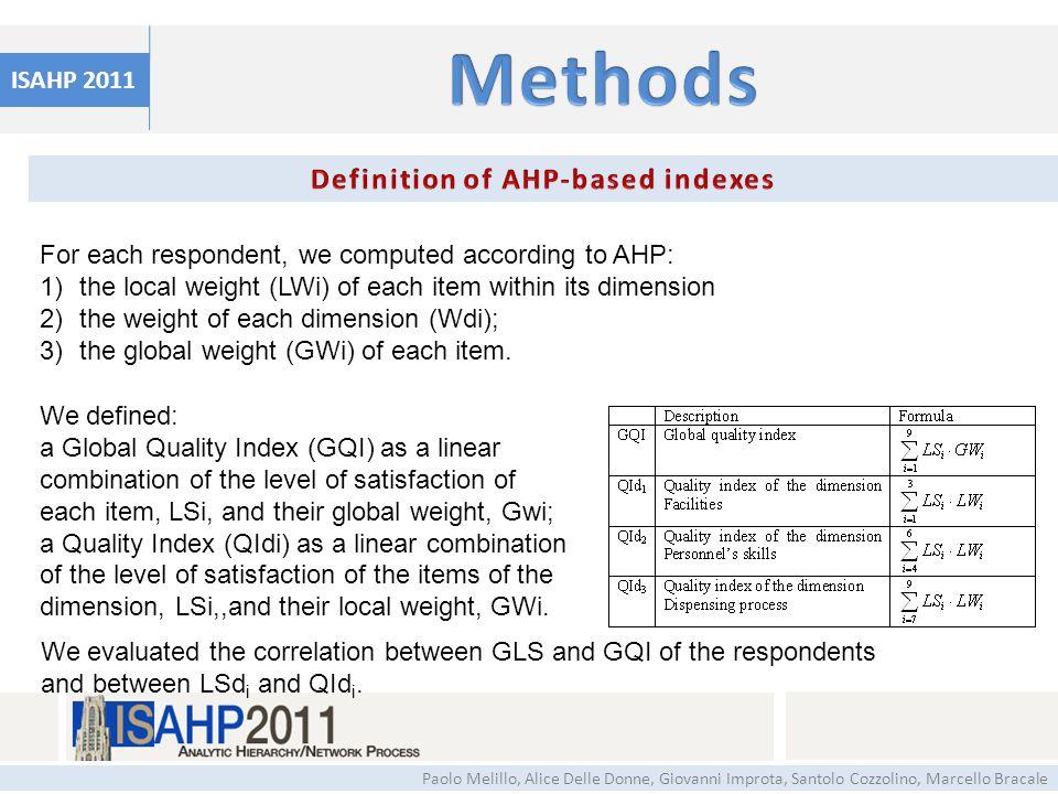 ISAHP 2011 Paolo Melillo, Alice Delle Donne, Giovanni Improta, Santolo Cozzolino, Marcello Bracale For each respondent, we computed according to AHP: