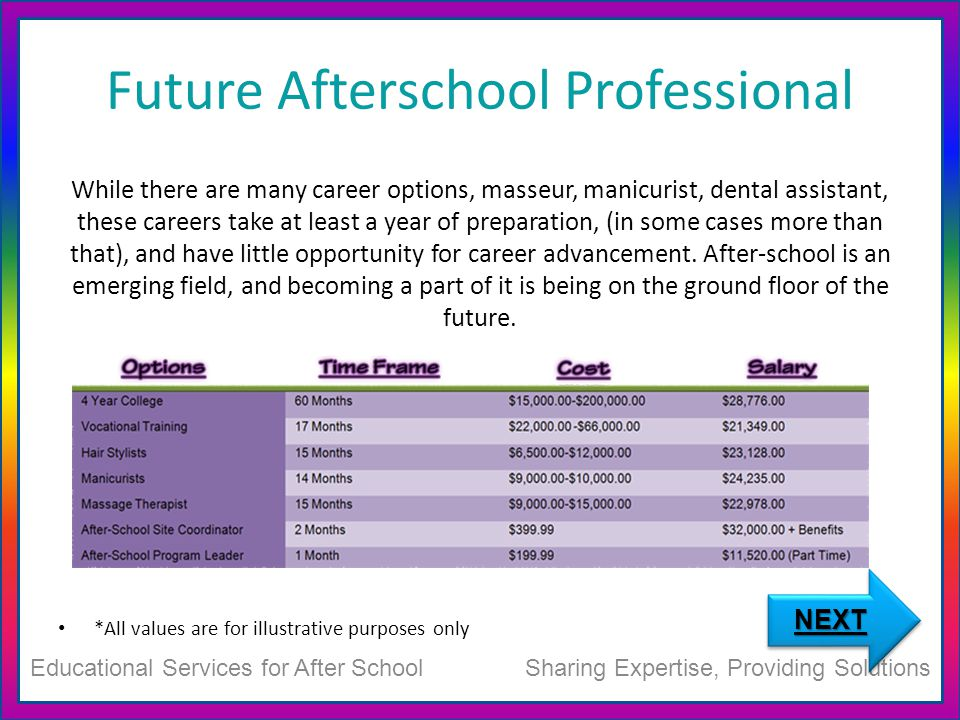 Future Afterschool Professional While there are many career options, masseur, manicurist, dental assistant, these careers take at least a year of preparation, (in some cases more than that), and have little opportunity for career advancement.