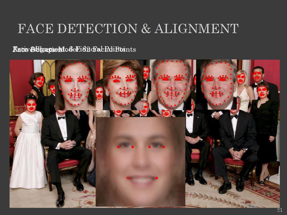 FACE DETECTION & ALIGNMENT Active Shape Model: 82 Facial Points Face Detection Face Alignment: 6 Fiducial Points 21