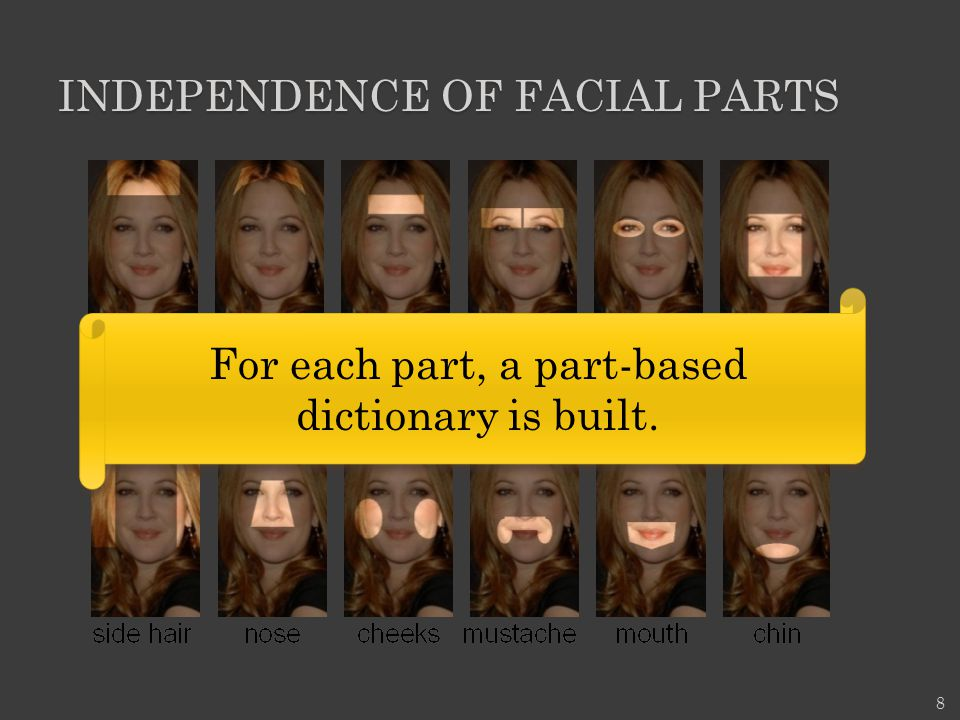 INDEPENDENCE OF FACIAL PARTS 8 For each part, a part-based dictionary is built.