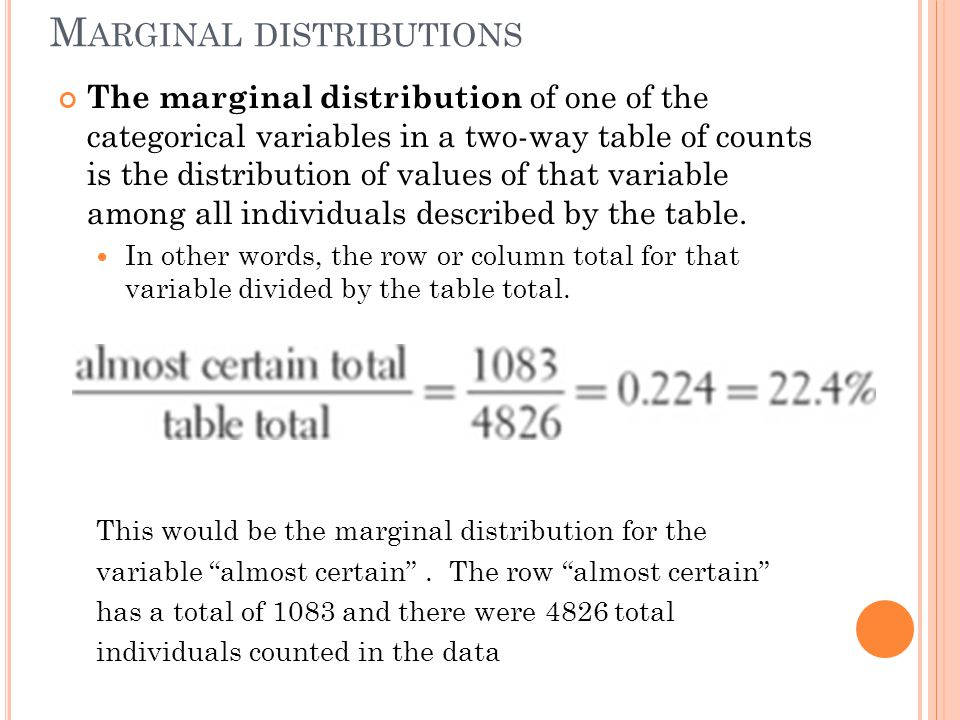 M ARGINAL DISTRIBUTIONS The marginal distribution of one of the categorical variables in a two-way table of counts is the distribution of values of that variable among all individuals described by the table.