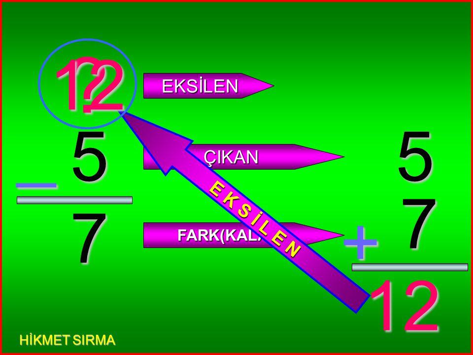 4 4 _ ? EKSİLEN ÇIKAN FARK(KALAN) 4 4 + 8 E K S İ L E N 8 HİKMET SIRMA
