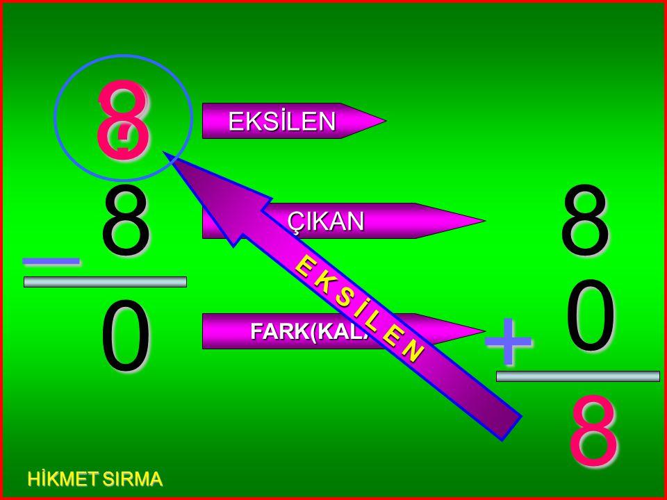 3 7 _ ? EKSİLEN ÇIKAN FARK(KALAN) 3 7 + 10 E K S İ L E N 10 HİKMET SIRMA