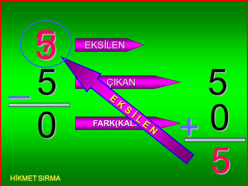 8 0 _ ? EKSİLEN ÇIKAN FARK(KALAN) 8 0 + 8 E K S İ L E N 8 HİKMET SIRMA