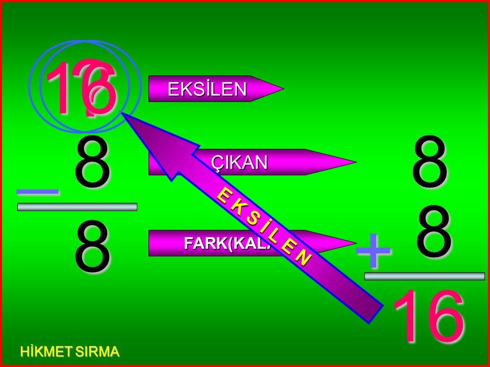 1 1 _ ? EKSİLEN ÇIKAN FARK(KALAN) 1 1 + 2 E K S İ L E N 2 HİKMET SIRMA