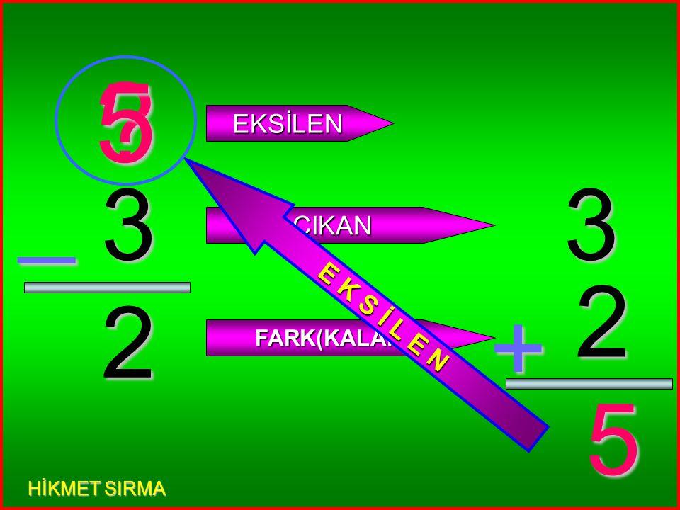 5 3 _ ? EKSİLEN ÇIKAN FARK(KALAN) 5 3 + 8 E K S İ L E N 8 HİKMET SIRMA