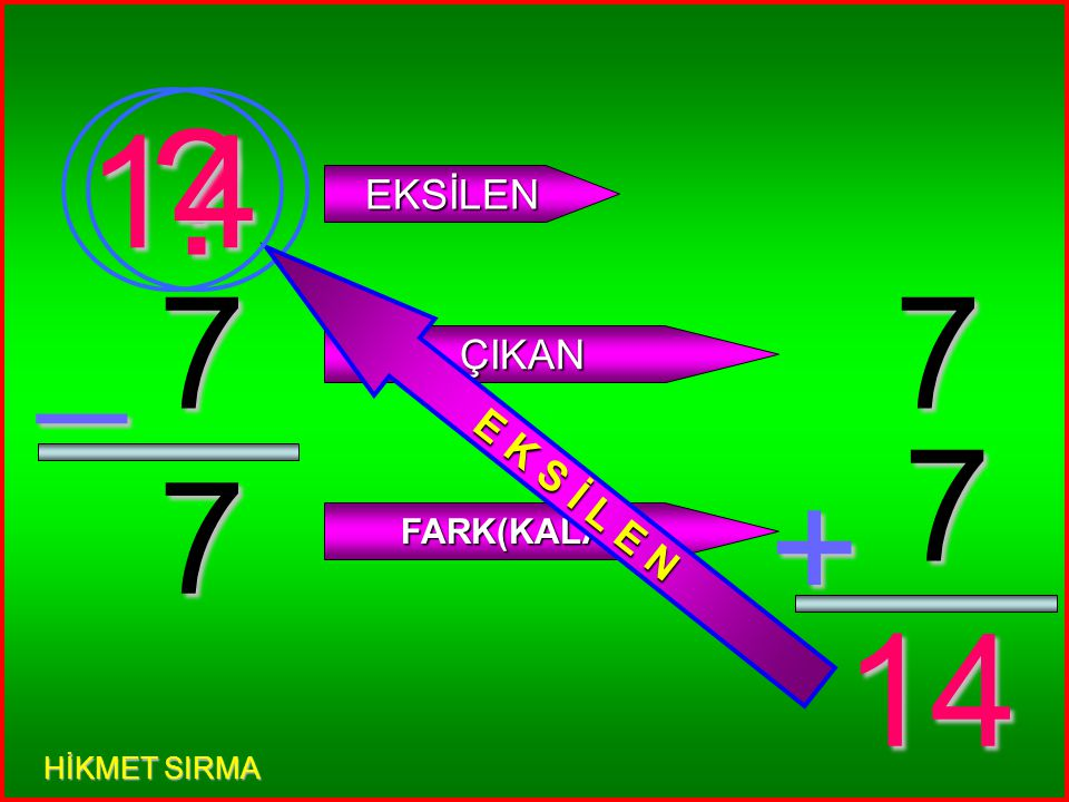 6 6 _ ? EKSİLEN ÇIKAN FARK(KALAN) 6 6 + 12 E K S İ L E N 12 HİKMET SIRMA