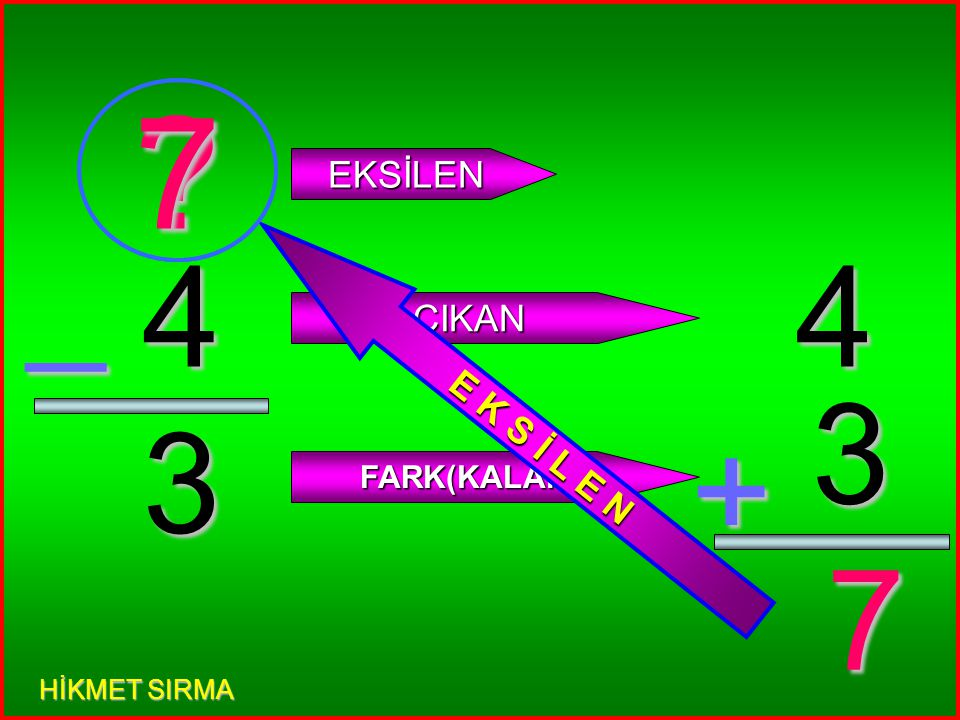 5 1 _ EKSİLEN ÇIKAN FARK(KALAN) 5 1 + 6 E K S İ L E N 6 HİKMET SIRMA