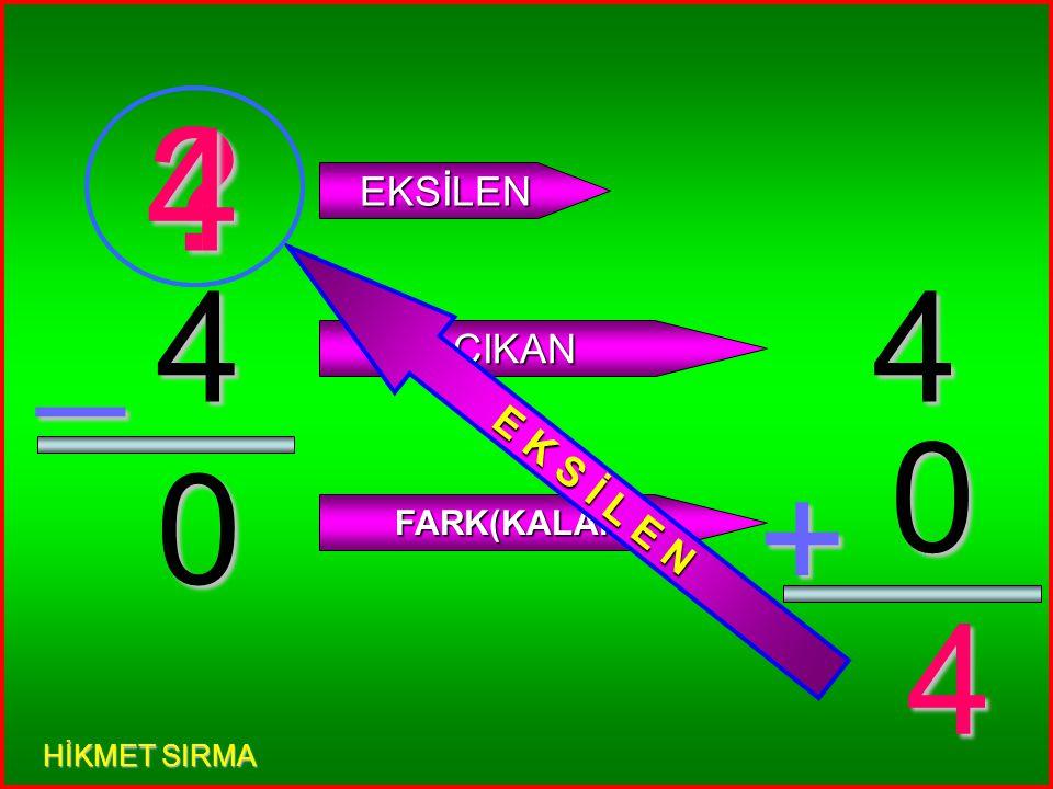 3 3 _ EKSİLEN ÇIKAN FARK(KALAN) 3 3 + 6 E K S İ L E N 6 HİKMET SIRMA