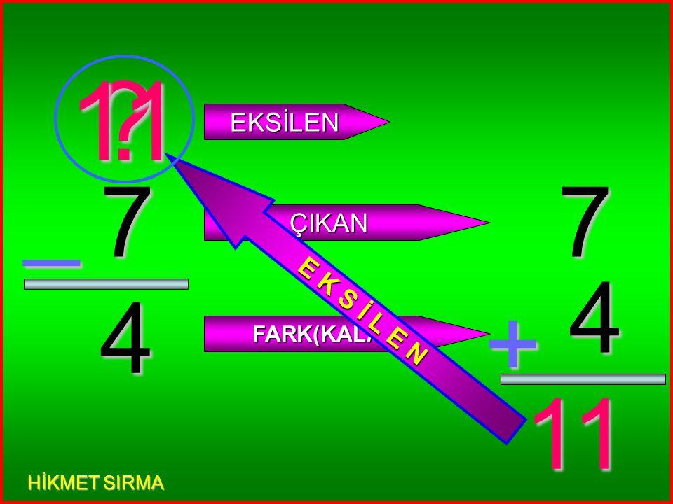 6 7 _ ? EKSİLEN ÇIKAN FARK(KALAN) 6 7 + 13 E K S İ L E N 4 HİKMET SIRMA
