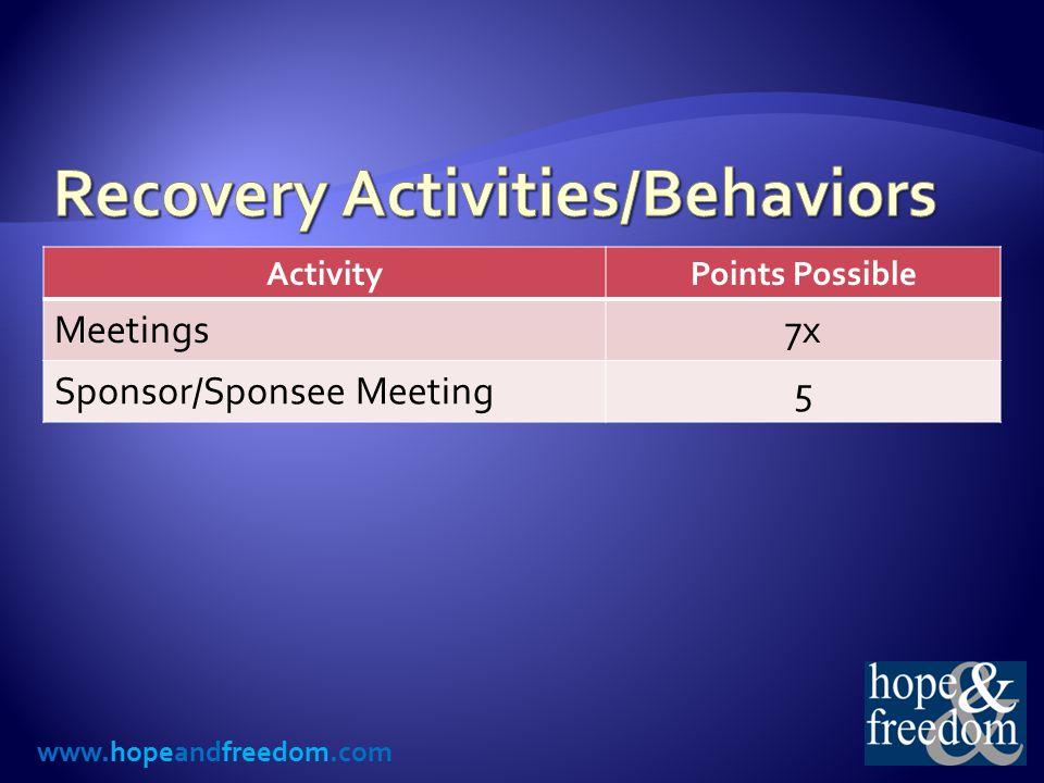 www.hopeandfreedom.com ActivityPoints Possible Meetings7x Sponsor/Sponsee Meeting5