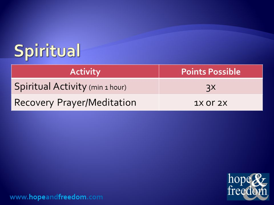 www.hopeandfreedom.com ActivityPoints Possible Spiritual Activity (min 1 hour) 3x Recovery Prayer/Meditation1x or 2x