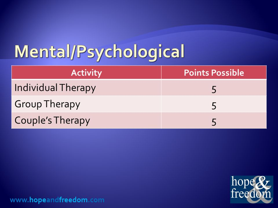 www.hopeandfreedom.com ActivityPoints Possible Individual Therapy5 Group Therapy5 Couple's Therapy5
