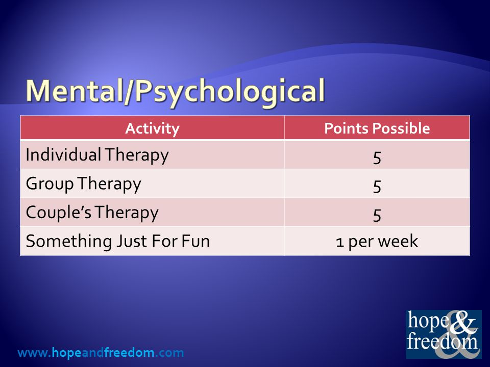 www.hopeandfreedom.com ActivityPoints Possible Individual Therapy5 Group Therapy5 Couple's Therapy5 Something Just For Fun1 per week