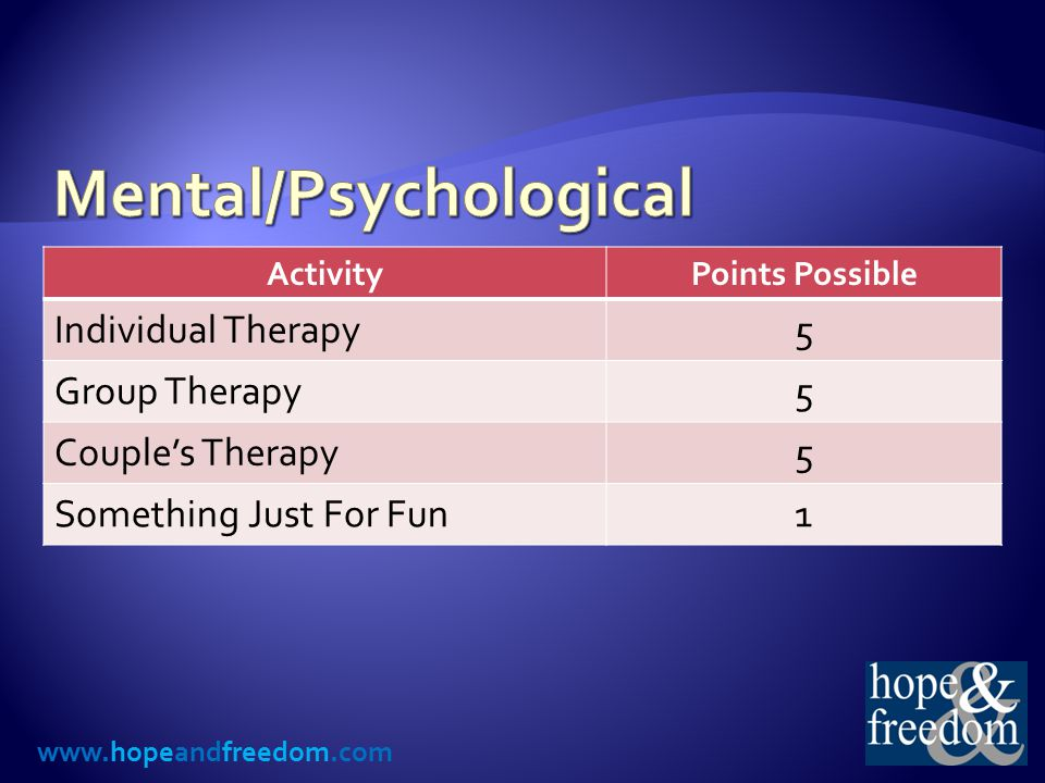 www.hopeandfreedom.com ActivityPoints Possible Individual Therapy5 Group Therapy5 Couple's Therapy5 Something Just For Fun1