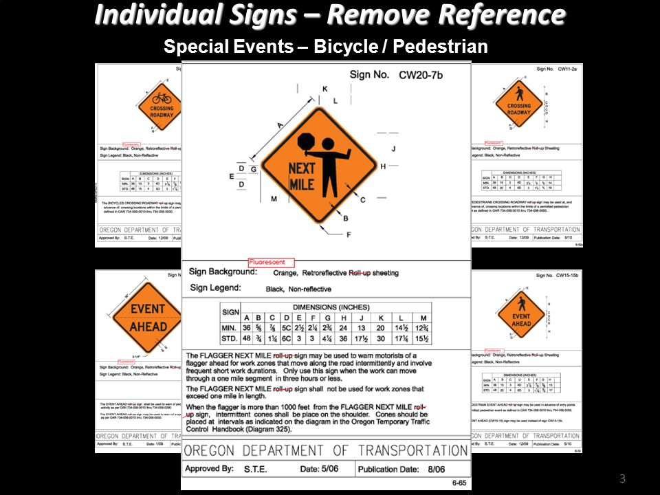 ODOT Sign Policy & Guidelines for State Highway System Individual Signs – Remove Reference 4 Individual Signs – Maintain Reference
