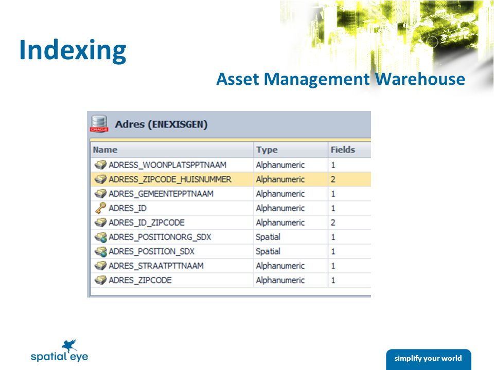 simplify your world Indexing Asset Management Warehouse