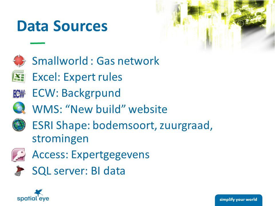simplify your world Data Sources Smallworld : Gas network Excel: Expert rules ECW: Backgrpund WMS: New build website ESRI Shape: bodemsoort, zuurgraad, stromingen Access: Expertgegevens SQL server: BI data