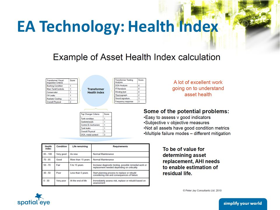 simplify your world EA Technology: Health Index