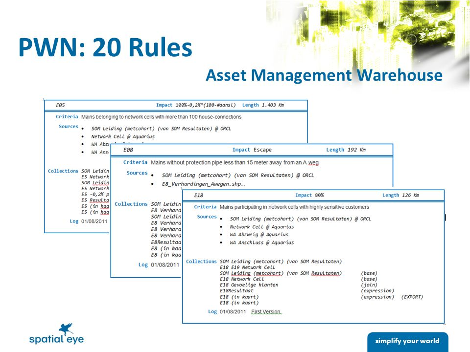 simplify your world PWN: 20 Rules Asset Management Warehouse