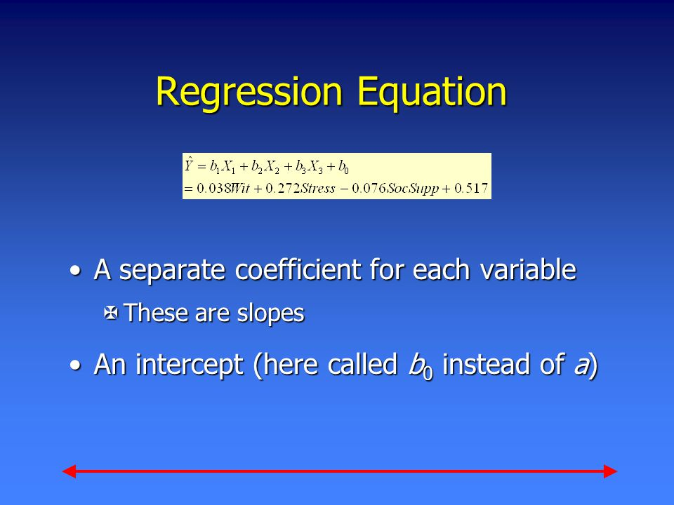 Regression Equation A separate coefficient for each variableA separate coefficient for each variable XThese are slopes An intercept (here called b 0 instead of a)An intercept (here called b 0 instead of a)