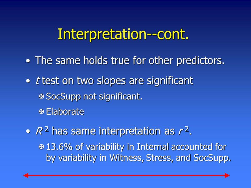 Interpretation--cont.