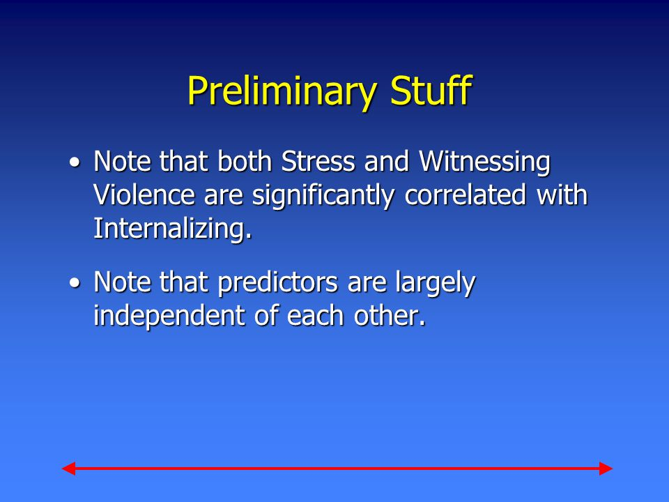 Preliminary Stuff Note that both Stress and Witnessing Violence are significantly correlated with Internalizing.Note that both Stress and Witnessing V