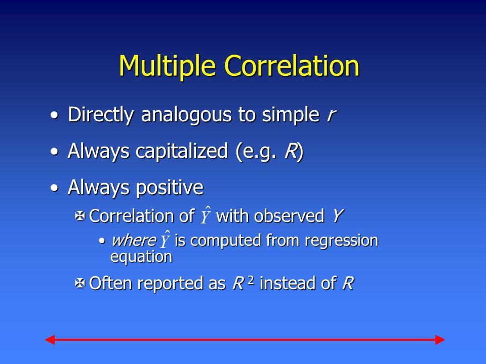 Multiple Correlation Directly analogous to simple rDirectly analogous to simple r Always capitalized (e.g.