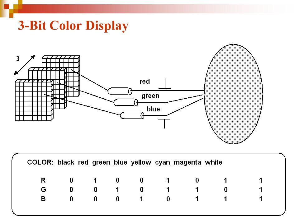 3-Bit Color Display