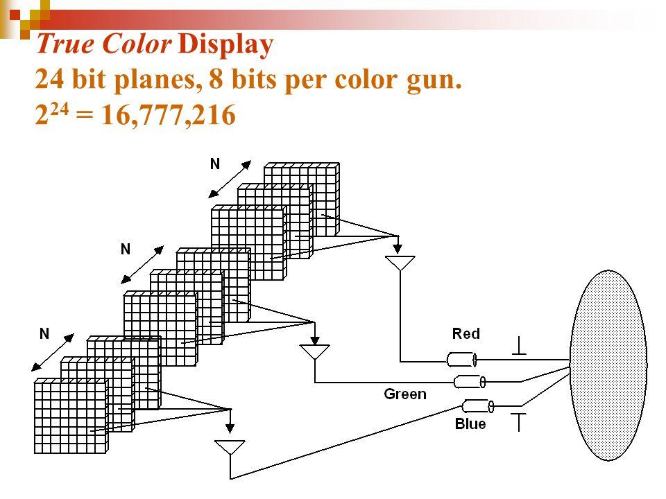True Color Display 24 bit planes, 8 bits per color gun. 2 24 = 16,777,216