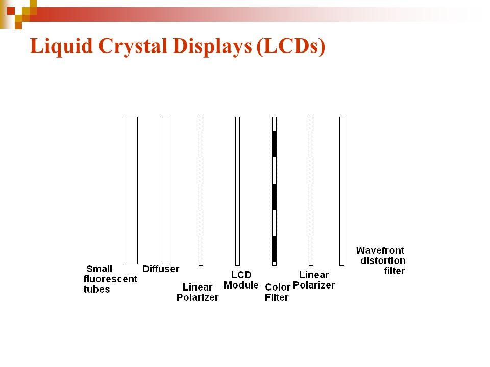 Liquid Crystal Displays (LCDs)