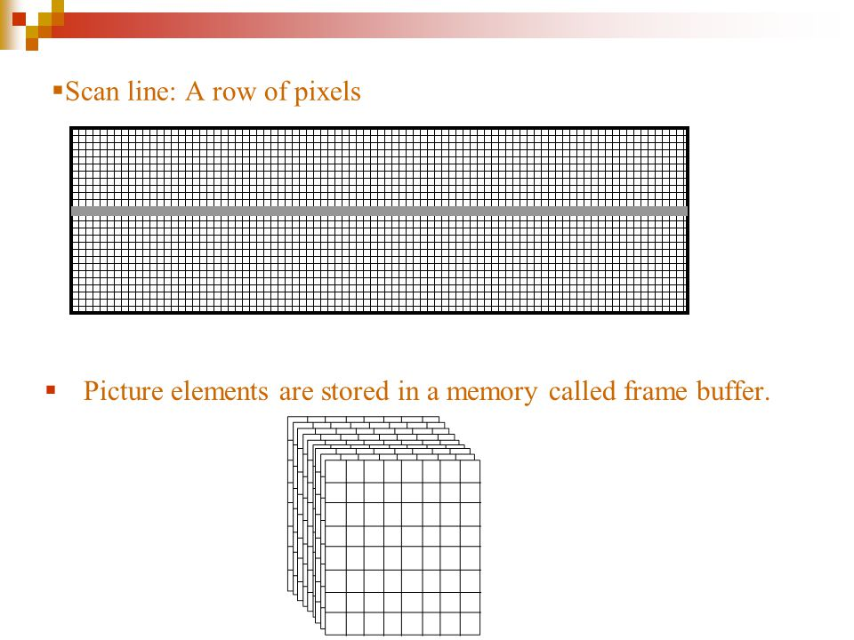  Scan line: A row of pixels  Picture elements are stored in a memory called frame buffer.