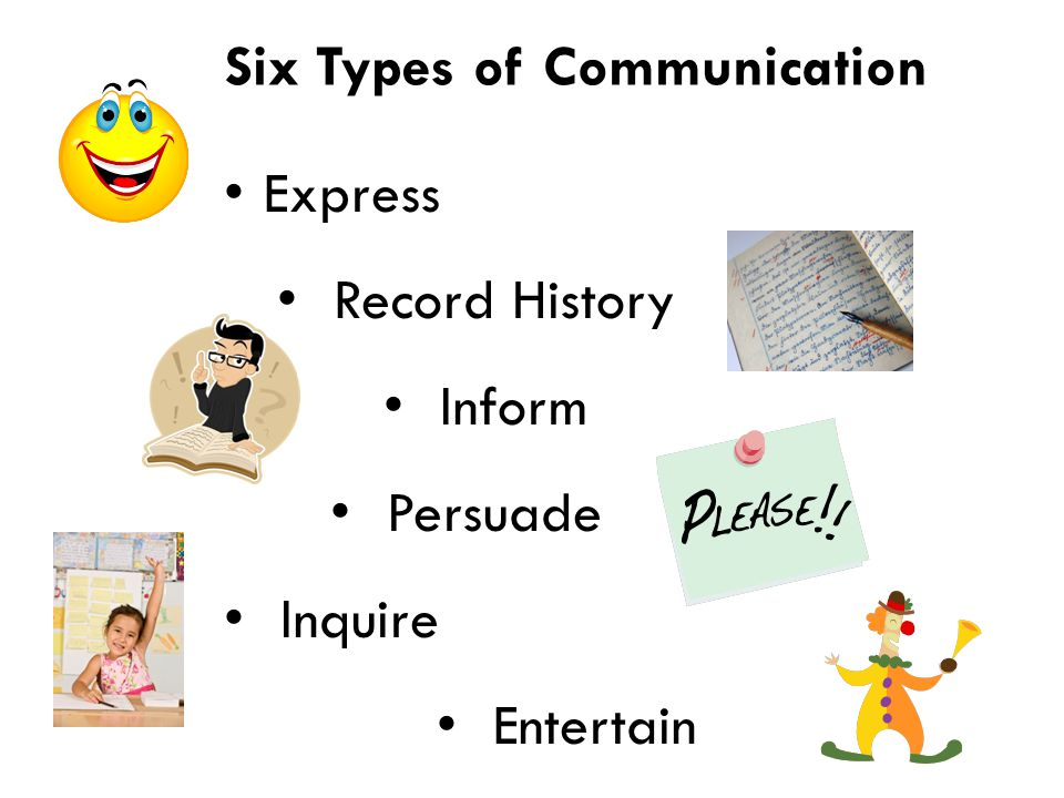 Six Types of Communication Express Record History Inform Persuade Inquire Entertain
