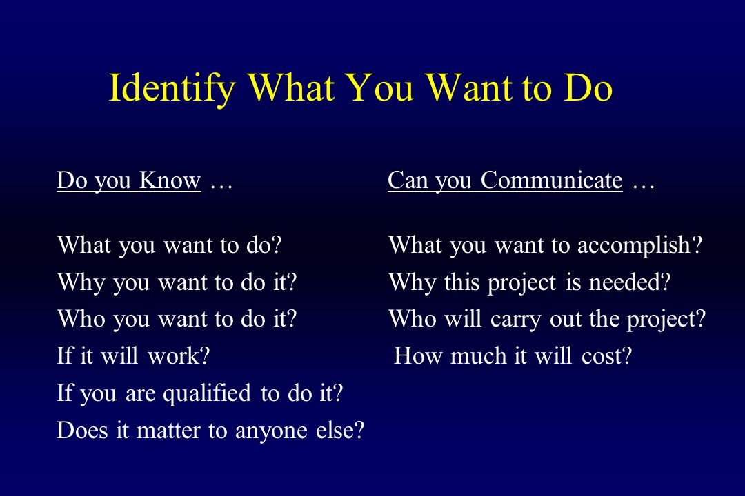 Identify What You Want to Do Do you Know …Can you Communicate … What you want to do?What you want to accomplish? Why you want to do it?Why this projec